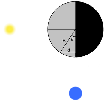 Part 3: Measure the Height of Lunar Craters | Imaging the