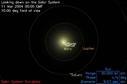 Map of the Solar System with Distances - Pics about space